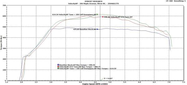 Aston Martin DB11 ECU Tuning
